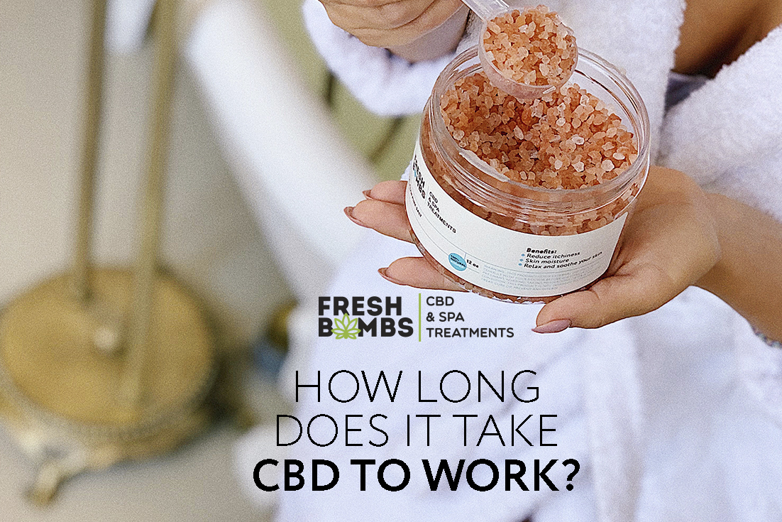 How Long  Does It Take  CBD to Work__735x1102